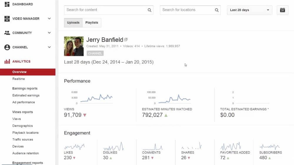Outils SEO Youtube analytics