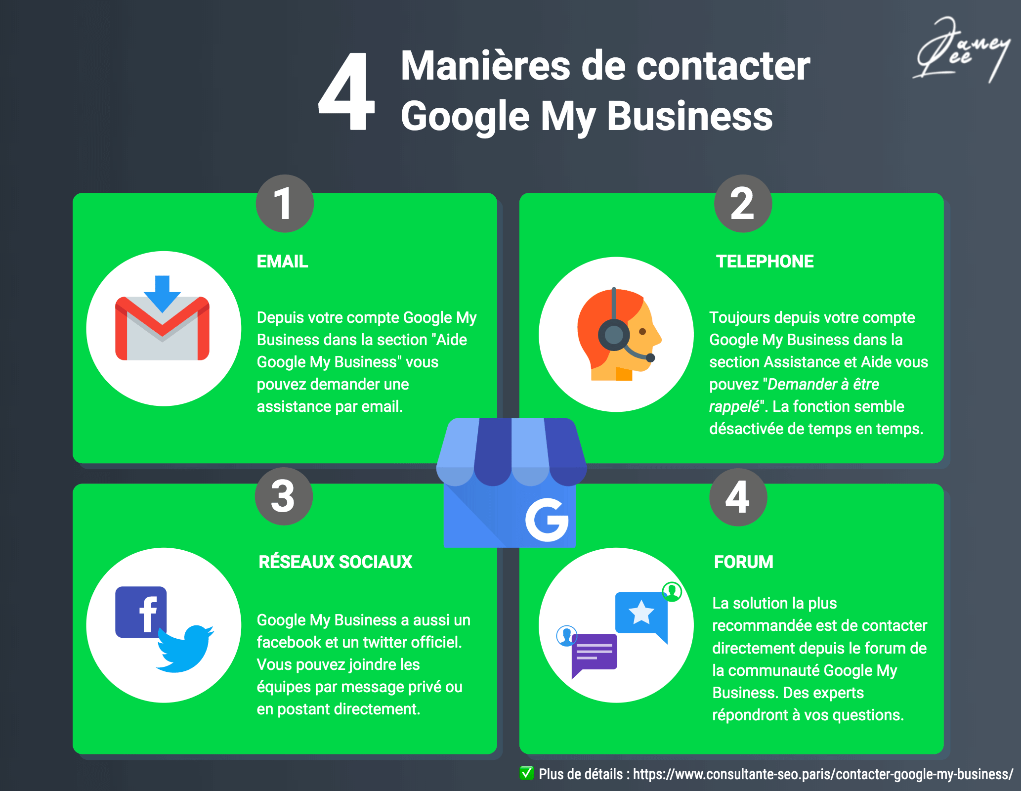 contacter google my business infographie