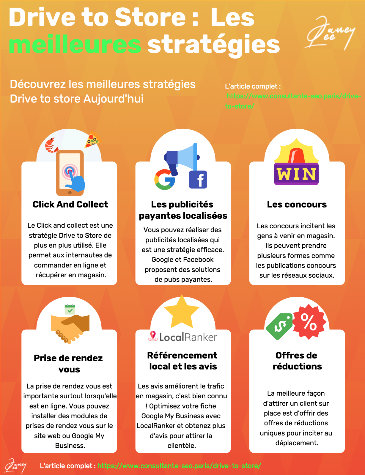 Drive to store stratégies infographie